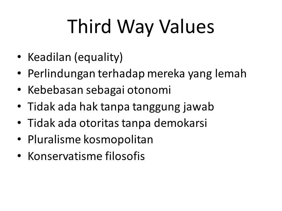 Kritik Terhadap The Third Way Diam terhadap ketidakadilan distribusi kekayaan dan kekuasaan Lebih merupakan rasionalisasi kompromi politik antar golongan kiri dan golongan kanan dimana pihak kiri bergerak lebih dekat ke kanan