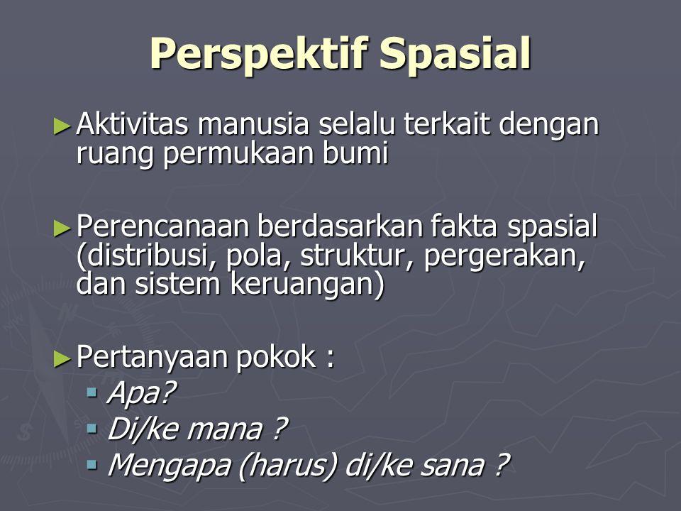 Perspektif Spasial ► Aktivitas manusia selalu terkait dengan ruang permukaan bumi ► Perencanaan berdasarkan fakta spasial (distribusi, pola, struktur,