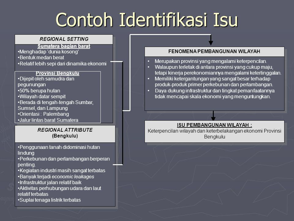 REGIONAL ATTRIBUTE (Bengkulu) REGIONAL ATTRIBUTE (Bengkulu) REGIONAL SETTING Contoh Identifikasi Isu Sumatera bagian barat Menghadap 'dunia kosong' Be