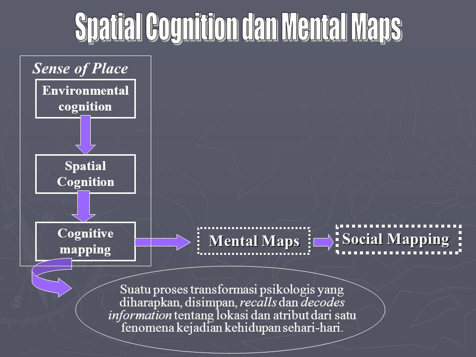 Environmental cognition Spatial Cognition Cognitive mapping Mental Maps Suatu proses transformasi psikologis yang diharapkan, disimpan, recalls dan de
