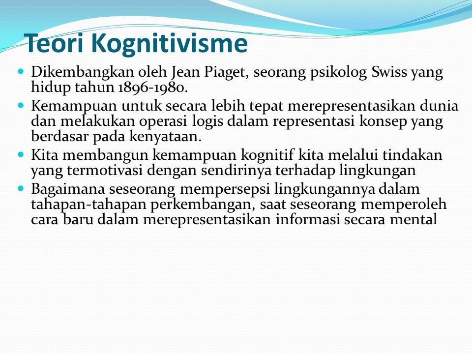 Teori Kognitivisme Dikembangkan oleh Jean Piaget, seorang psikolog Swiss yang hidup tahun 1896-1980.