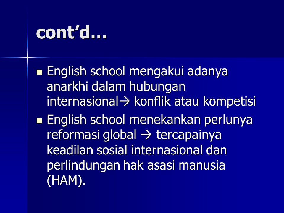 cont'd… English school mengakui adanya anarkhi dalam hubungan internasional  konflik atau kompetisi English school mengakui adanya anarkhi dalam hubu