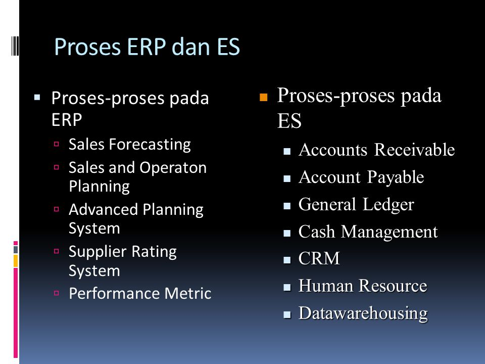 Proses ERP dan ES  Proses-proses pada ERP  Sales Forecasting  Sales and Operaton Planning  Advanced Planning System  Supplier Rating System  Per