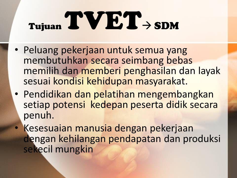 Tujuan TVET  SDM Peluang pekerjaan untuk semua yang membutuhkan secara seimbang bebas memilih dan memberi penghasilan dan layak sesuai kondisi kehidupan masyarakat.