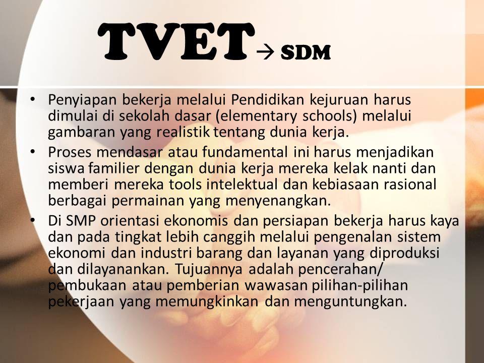 TVET  SDM Penyiapan bekerja melalui Pendidikan kejuruan harus dimulai di sekolah dasar (elementary schools) melalui gambaran yang realistik tentang dunia kerja.