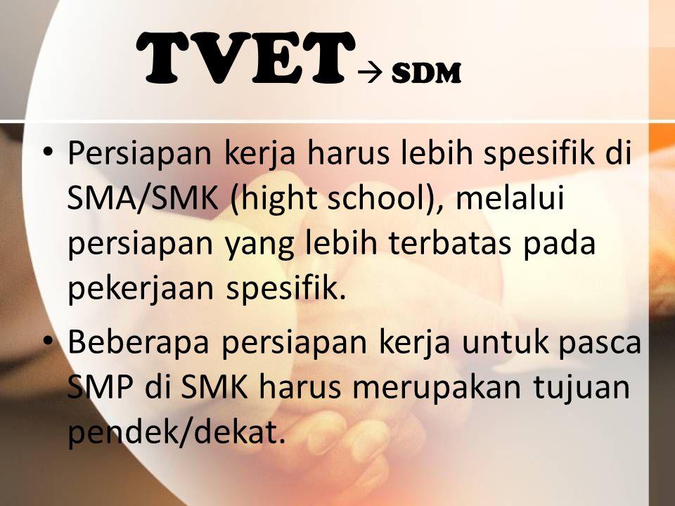 TVET  SDM Persiapan kerja harus lebih spesifik di SMA/SMK (hight school), melalui persiapan yang lebih terbatas pada pekerjaan spesifik.