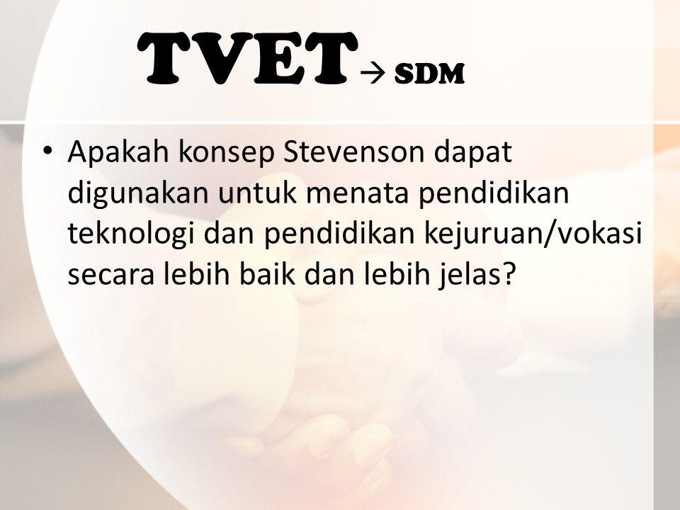 TVET  SDM Apakah konsep Stevenson dapat digunakan untuk menata pendidikan teknologi dan pendidikan kejuruan/vokasi secara lebih baik dan lebih jelas?