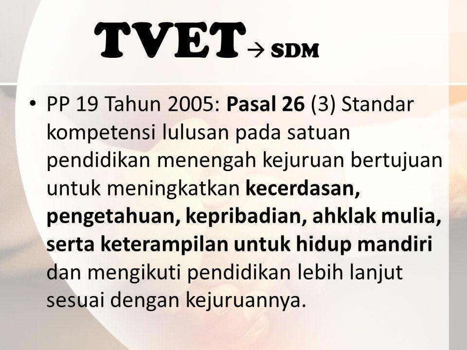 TVET  SDM PP 19 Tahun 2005: Pasal 26 (3) Standar kompetensi lulusan pada satuan pendidikan menengah kejuruan bertujuan untuk meningkatkan kecerdasan, pengetahuan, kepribadian, ahklak mulia, serta keterampilan untuk hidup mandiri dan mengikuti pendidikan lebih lanjut sesuai dengan kejuruannya.