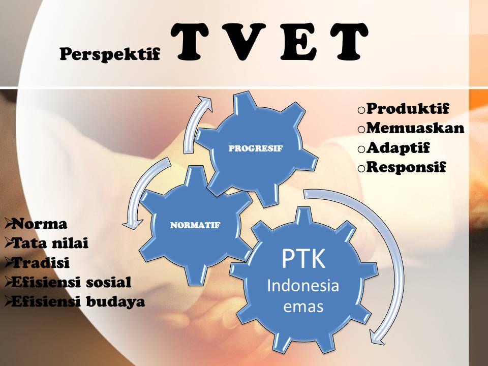Perspektif T V E T PTK Indonesia emas NORMATIF PROGRESIF o Produktif o Memuaskan o Adaptif o Responsif  Norma  Tata nilai  Tradisi  Efisiensi sosial  Efisiensi budaya