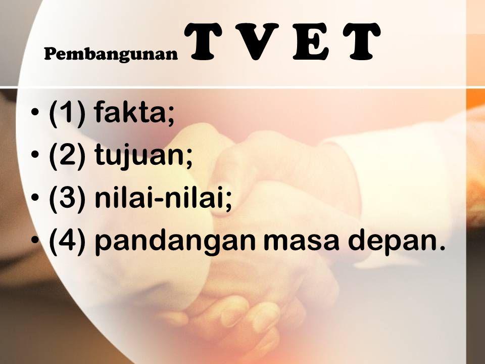 Pembangunan T V E T (1) fakta; (2) tujuan; (3) nilai-nilai; (4) pandangan masa depan.