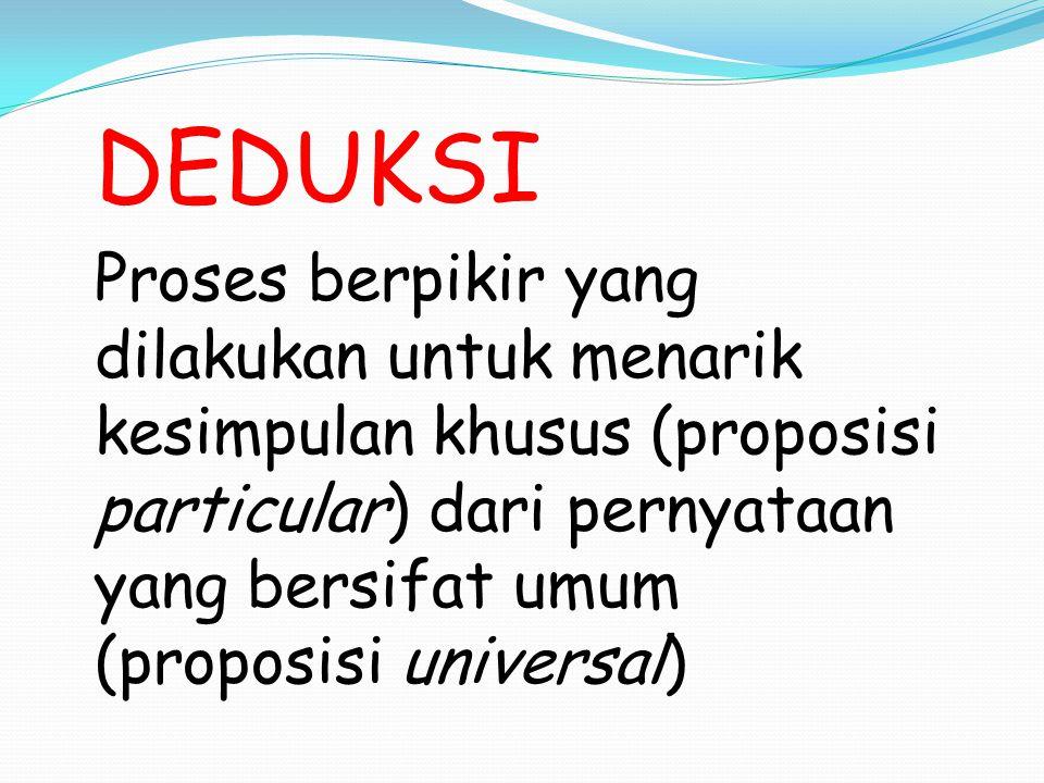 Deduksi adalah penalaran yang menggunakan proposisi universal (pernyataan umum) pada salah satu atau kedua premisnya dengan kesimpulan berbentuk proposisi particular (proposisi khusus) atau pernyataan yang lebih khusus dari premis