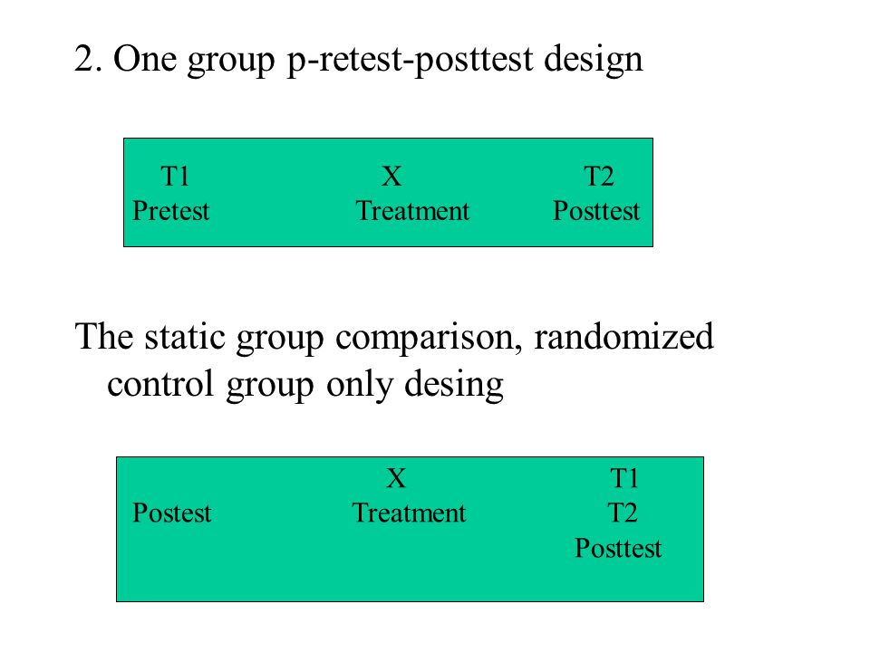 2. One group p-retest-posttest design The static group comparison, randomized control group only desing T1 X T2 Pretest Treatment Posttest X T1 Postes