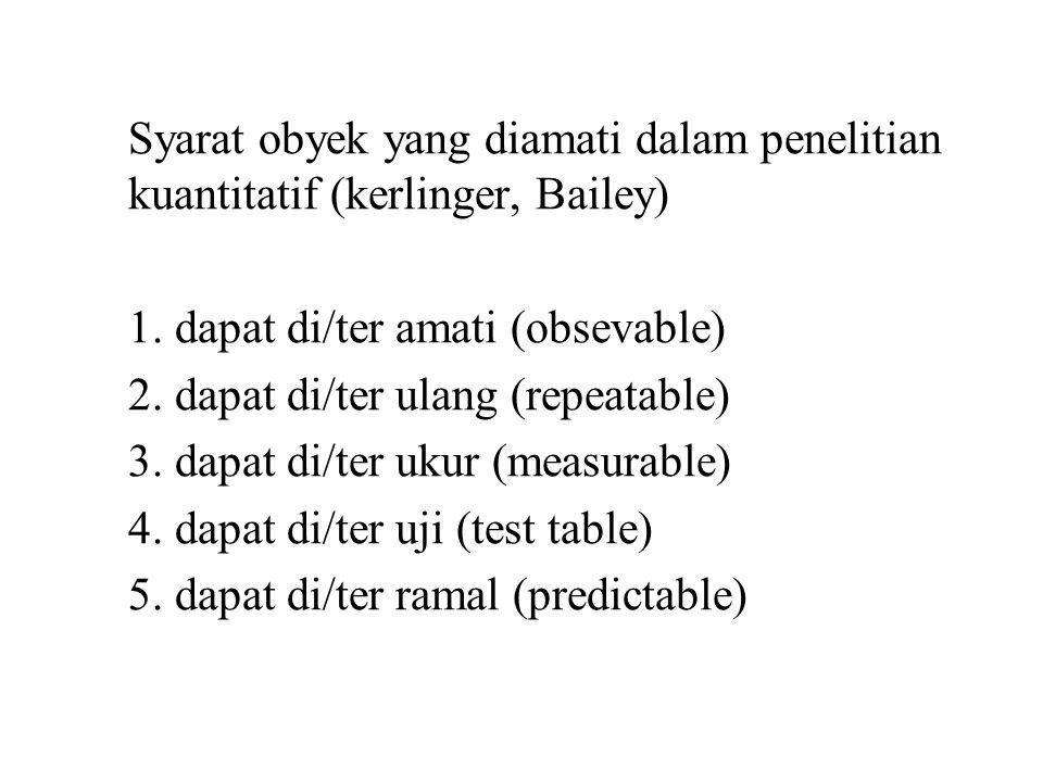 Syarat obyek yang diamati dalam penelitian kuantitatif (kerlinger, Bailey) 1. dapat di/ter amati (obsevable) 2. dapat di/ter ulang (repeatable) 3. dap