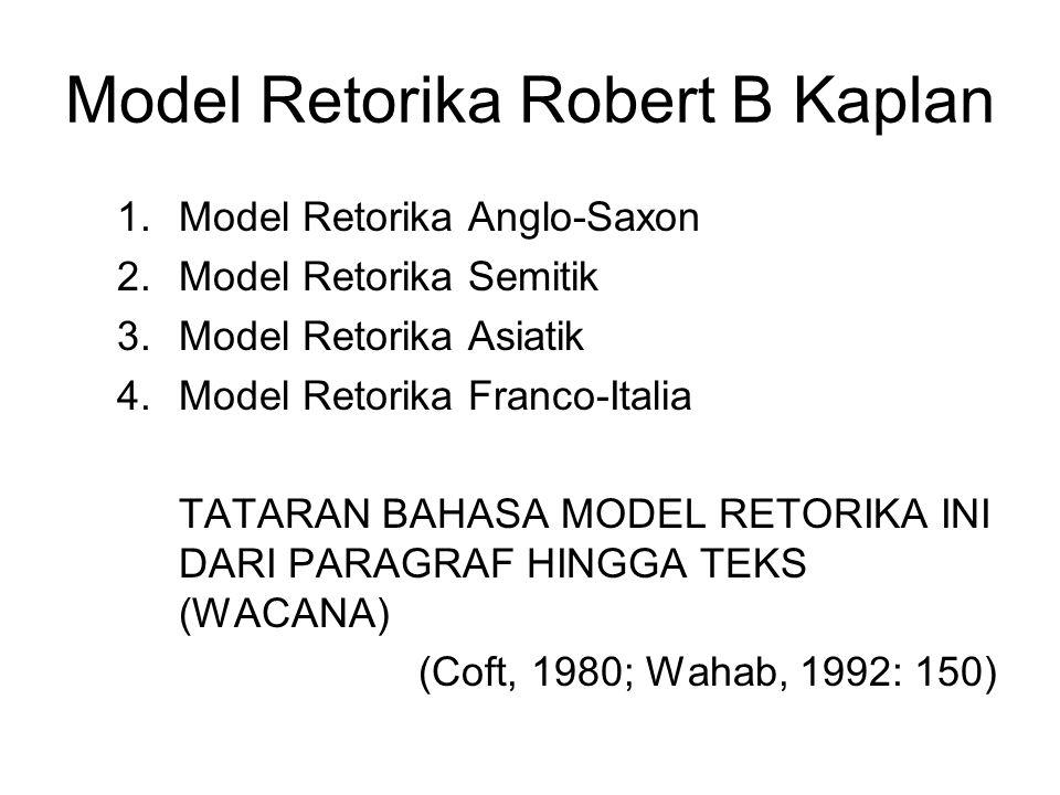 Model Retorika Robert B Kaplan 1.Model Retorika Anglo-Saxon 2.Model Retorika Semitik 3.Model Retorika Asiatik 4.Model Retorika Franco-Italia TATARAN B