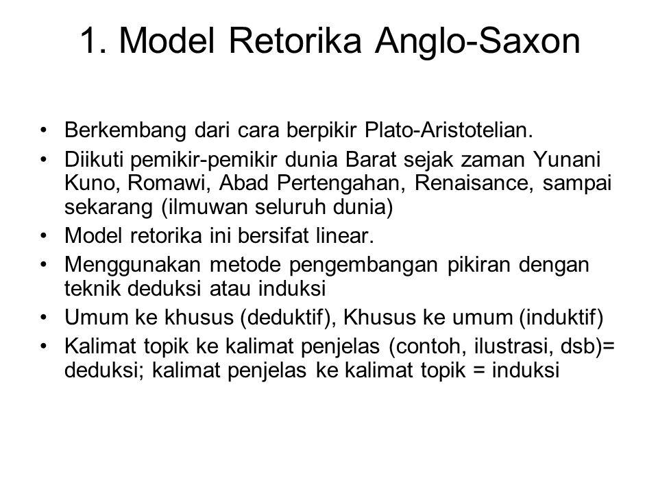 1. Model Retorika Anglo-Saxon Berkembang dari cara berpikir Plato-Aristotelian. Diikuti pemikir-pemikir dunia Barat sejak zaman Yunani Kuno, Romawi, A