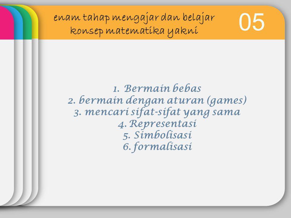 05 enam tahap mengajar dan belajar konsep matematika yakni 1.Bermain bebas 2.bermain dengan aturan (games) 3.mencari sifat-sifat yang sama 4.Represent