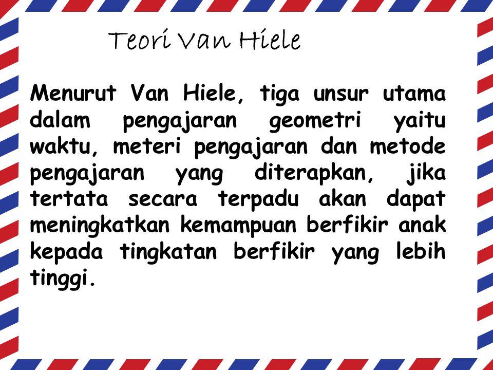 Teori Van Hiele Menurut Van Hiele, tiga unsur utama dalam pengajaran geometri yaitu waktu, meteri pengajaran dan metode pengajaran yang diterapkan, ji