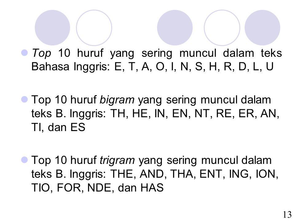 13 Top 10 huruf yang sering muncul dalam teks Bahasa Inggris: E, T, A, O, I, N, S, H, R, D, L, U Top 10 huruf bigram yang sering muncul dalam teks B.