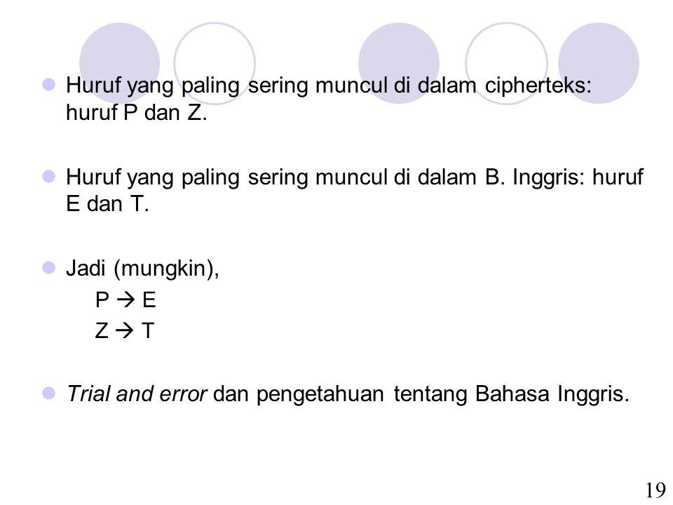 19 Huruf yang paling sering muncul di dalam cipherteks: huruf P dan Z.