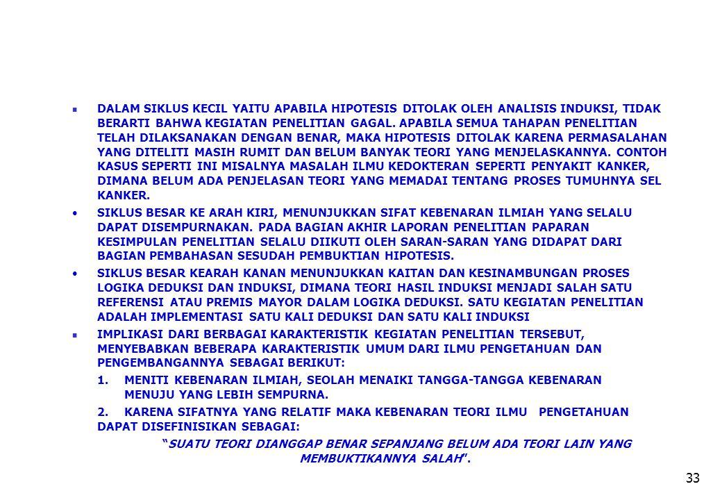 33 DALAM SIKLUS KECIL YAITU APABILA HIPOTESIS DITOLAK OLEH ANALISIS INDUKSI, TIDAK BERARTI BAHWA KEGIATAN PENELITIAN GAGAL. APABILA SEMUA TAHAPAN PENE