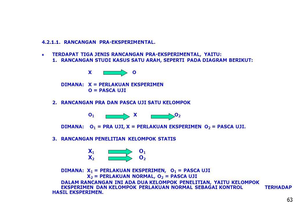 63 4.2.1.1. RANCANGAN PRA-EKSPERIMENTAL. TERDAPAT TIGA JENIS RANCANGAN PRA-EKSPERIMENTAL, YAITU: 1.RANCANGAN STUDI KASUS SATU ARAH, SEPERTI PADA DIAGR