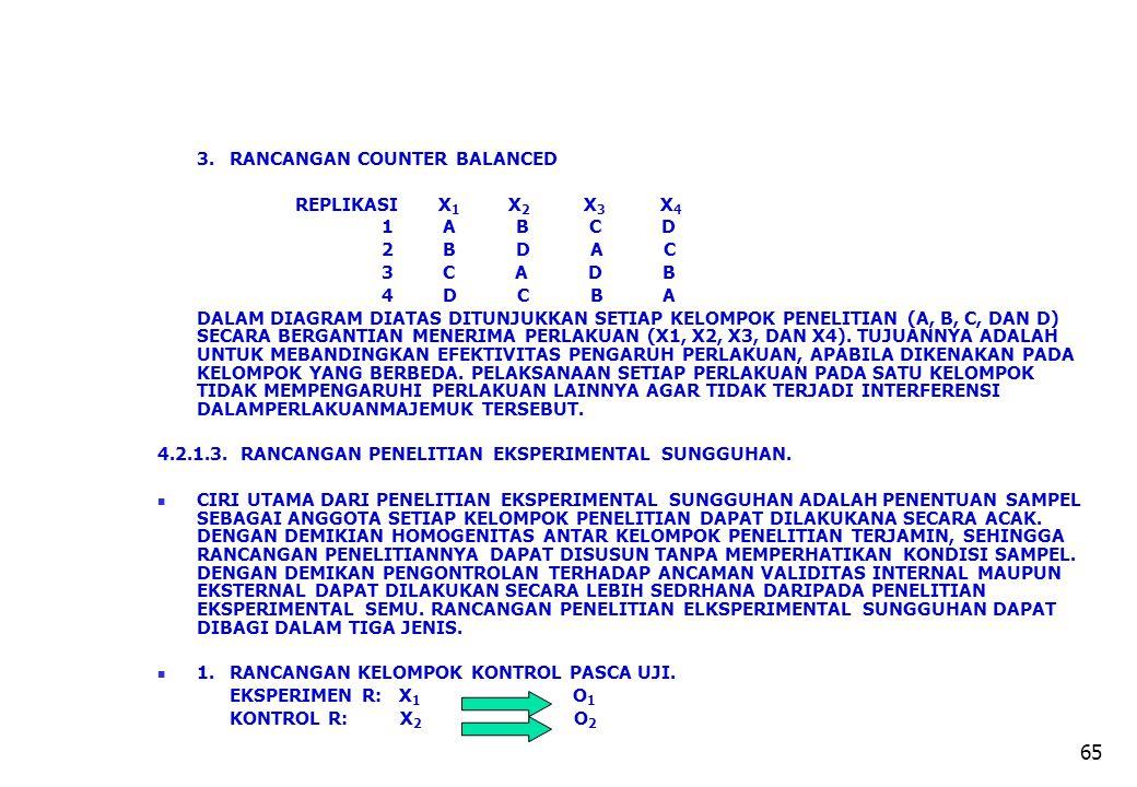 65 3.RANCANGAN COUNTER BALANCED REPLIKASI X 1 X 2 X 3 X 4 1 A B C D 2 B D A C 3 C A D B 4 D C B A DALAM DIAGRAM DIATAS DITUNJUKKAN SETIAP KELOMPOK PEN