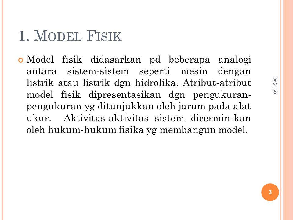 1. M ODEL F ISIK Model fisik didasarkan pd beberapa analogi antara sistem-sistem seperti mesin dengan listrik atau listrik dgn hidrolika. Atribut-atri