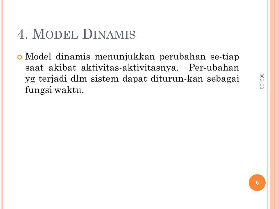 4. M ODEL D INAMIS Model dinamis menunjukkan perubahan se-tiap saat akibat aktivitas-aktivitasnya. Per-ubahan yg terjadi dlm sistem dapat diturun-kan