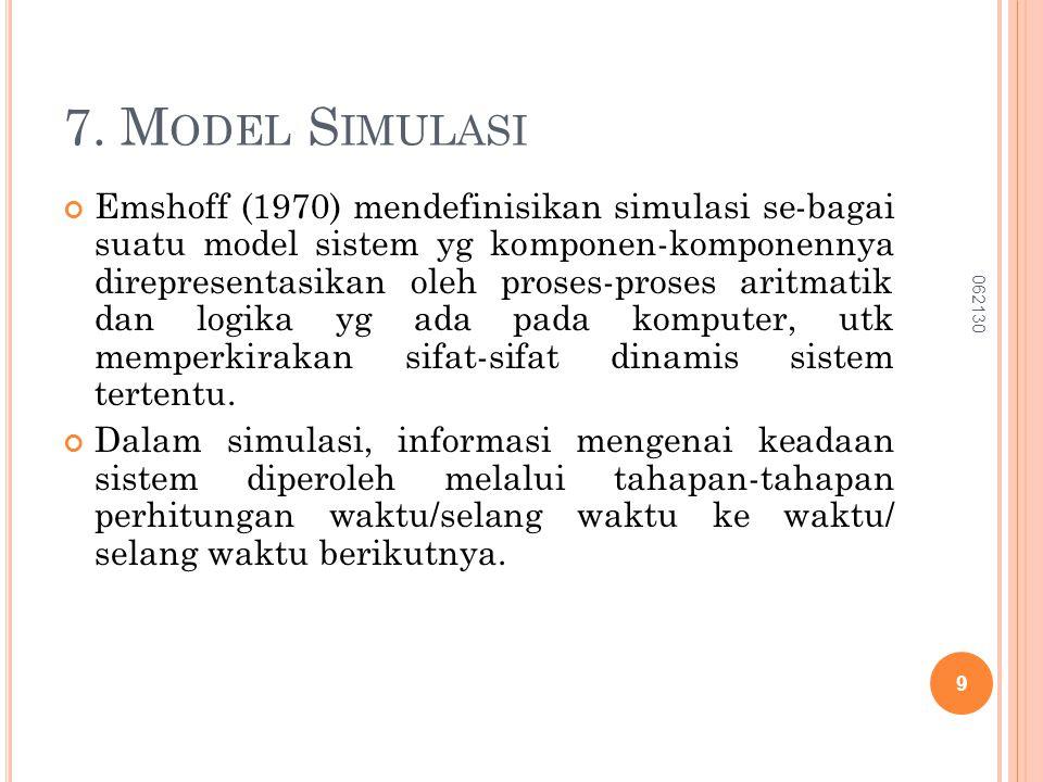 7. M ODEL S IMULASI Emshoff (1970) mendefinisikan simulasi se-bagai suatu model sistem yg komponen-komponennya direpresentasikan oleh proses-proses ar
