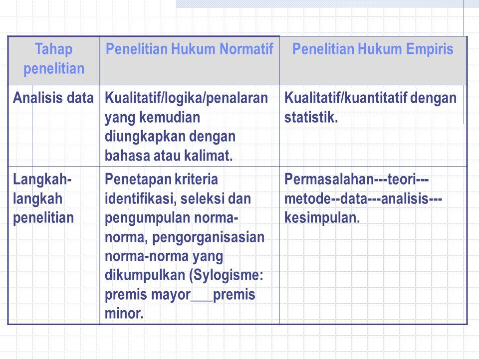 Tahap penelitian Penelitian Hukum NormatifPenelitian Hukum Empiris Metode pendekatan Normatif/juridis, dogmatis (hukum diidentifikasikan sebagai norma peraturan, UU).