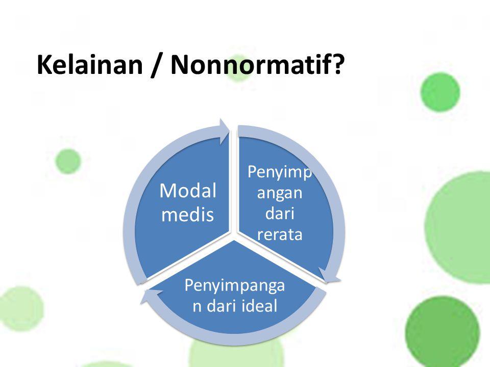 Kelainan / Nonnormatif? Penyimp angan dari rerata Penyimpanga n dari ideal Modal medis