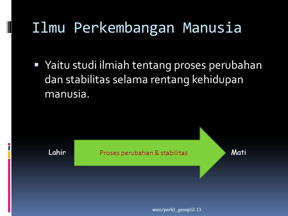 Ilmu Perkembangan Manusia  Yaitu studi ilmiah tentang proses perubahan dan stabilitas selama rentang kehidupan manusia. wien/perk1_genap12-13 LahirMa