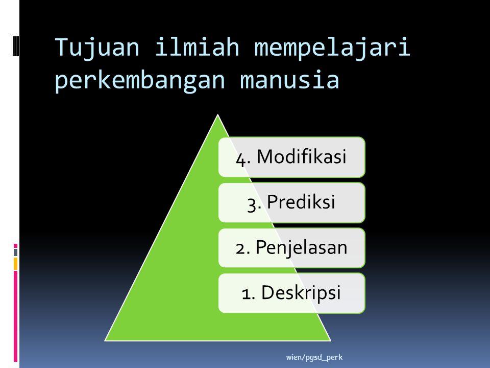 Tujuan ilmiah mempelajari perkembangan manusia 4. Modifikasi3. Prediksi2. Penjelasan1. Deskripsi wien/pgsd_perk