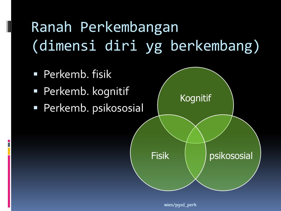 Ranah Perkembangan (dimensi diri yg berkembang)  Perkemb. fisik  Perkemb. kognitif  Perkemb. psikososial wien/pgsd_perk Kognitif psikososialFisik