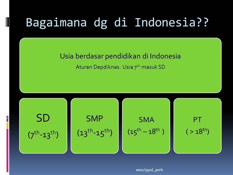 Bagaimana dg di Indonesia?? Usia berdasar pendidikan di Indonesia Aturan Depdiknas: Usia 7 th masuk SD SD (7 th -13 th ) SMP (13 th -15 th ) SMA (15 t
