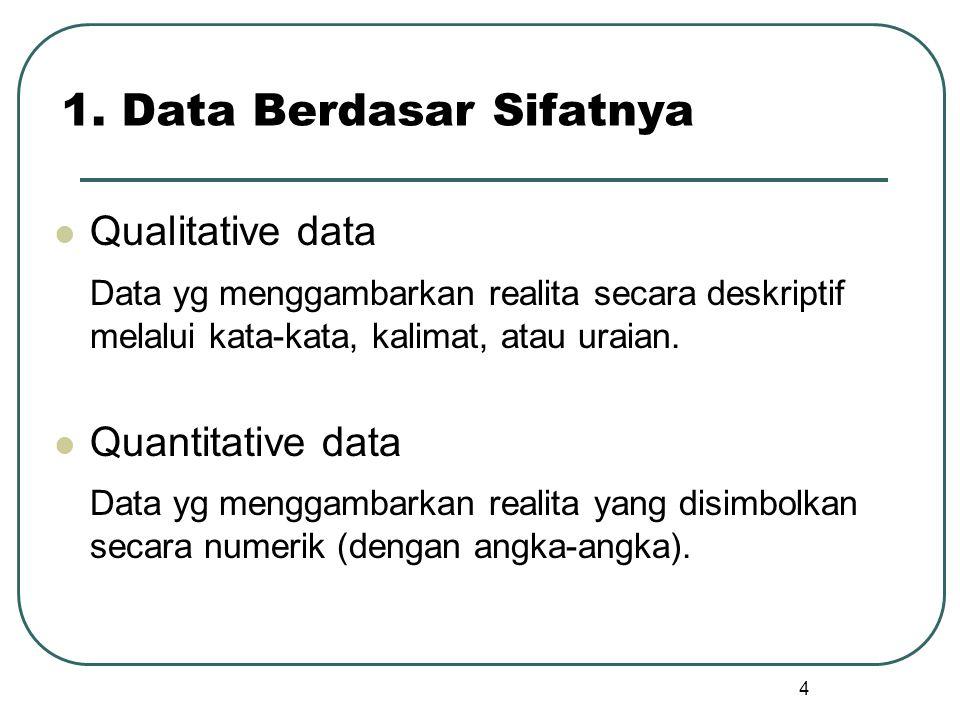 4 1. Data Berdasar Sifatnya Qualitative data Data yg menggambarkan realita secara deskriptif melalui kata-kata, kalimat, atau uraian. Quantitative dat