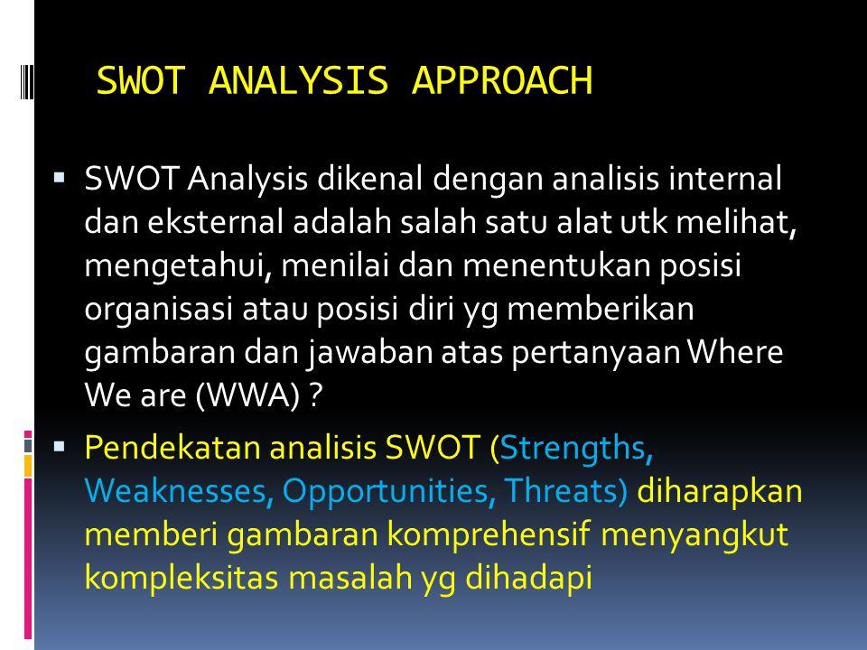 SWOT ANALYSIS APPROACH  SWOT Analysis dikenal dengan analisis internal dan eksternal adalah salah satu alat utk melihat, mengetahui, menilai dan mene