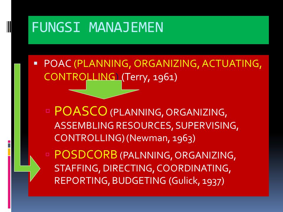 FUNGSI MANAJEMEN  POAC (PLANNING, ORGANIZING, ACTUATING, CONTROLLING) (Terry, 1961)  POASCO (PLANNING, ORGANIZING, ASSEMBLING RESOURCES, SUPERVISING