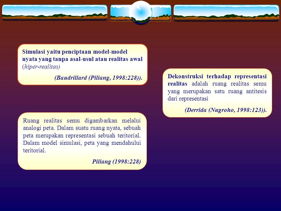 Dalam komunikasi verbal, interaksi simbolik selalu menggunakan ikon, indeks dan simbol (Vestergaard dan Schroder, 1985: 14,16,36).
