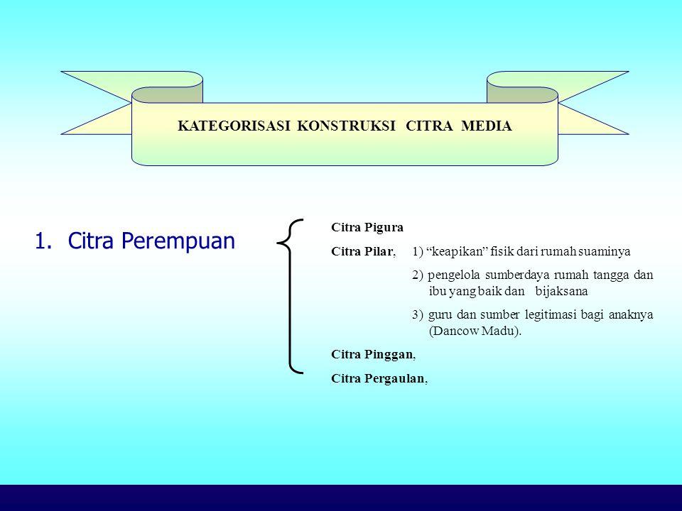 2.Citra Kemewahan dan Eksklusif 3. Citra Kelas Sosial 4.