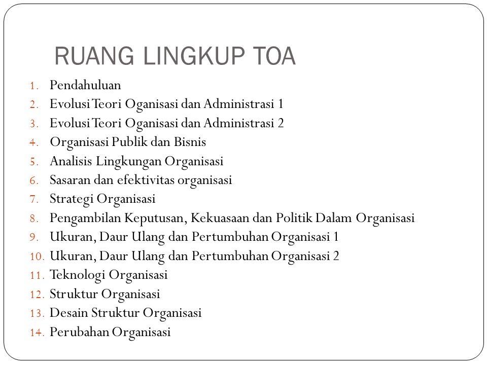 RUANG LINGKUP TOA 1.Pendahuluan 2. Evolusi Teori Oganisasi dan Administrasi 1 3.