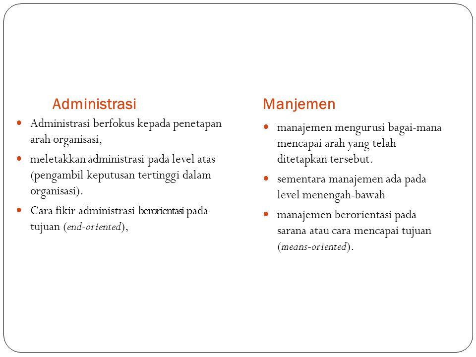 AdministrasiManjemen Administrasi berfokus kepada penetapan arah organisasi, meletakkan administrasi pada level atas (pengambil keputusan tertinggi dalam organisasi).