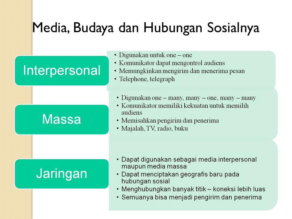 Media, Budaya dan Hubungan Sosialnya