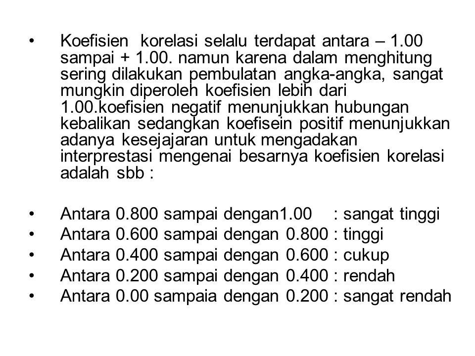 Koefisien korelasi selalu terdapat antara – 1.00 sampai + 1.00.