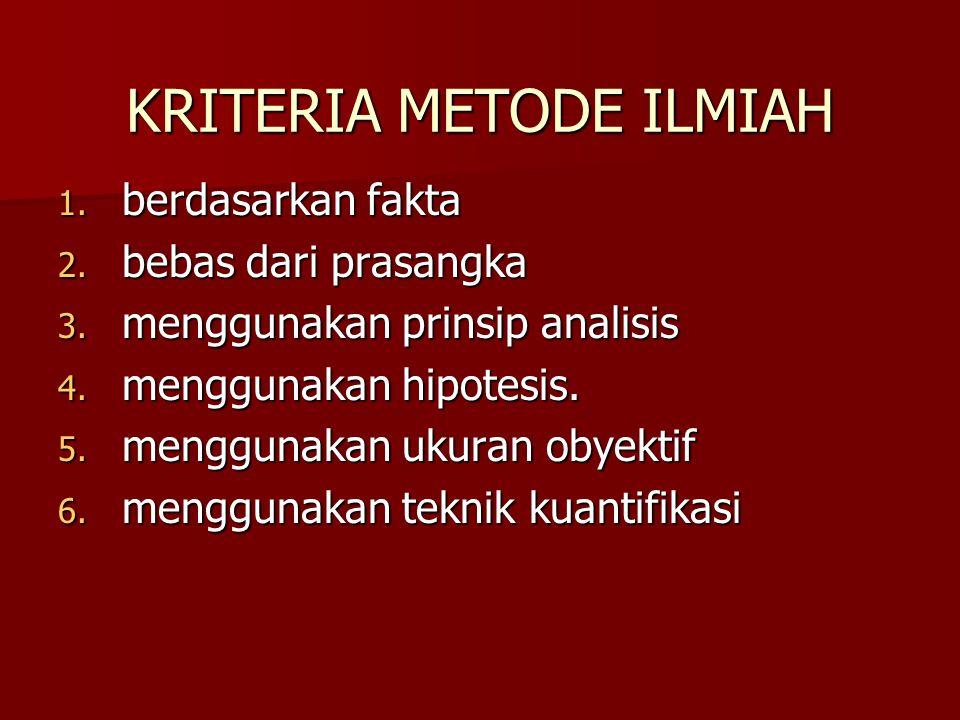 BEBERAPA LANGKAH DALAM METODE ILMIAH 1.Merumuskan serta mendefiniskan masalah.