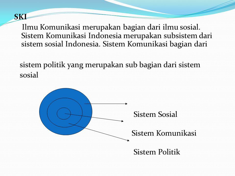 SKI Ilmu Komunikasi merupakan bagian dari ilmu sosial. Sistem Komunikasi Indonesia merupakan subsistem dari sistem sosial Indonesia. Sistem Komunikasi