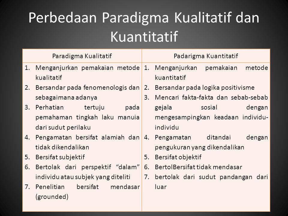 Perbedaan Paradigma Kualitatif dan Kuantitatif Paradigma KualitatifPadarigma Kuantitatif 1.Menganjurkan pemakaian metode kualitatif 2.Bersandar pada fenomenologis dan sebagaimana adanya 3.Perhatian tertuju pada pemahaman tingkah laku manuia dari sudut perilaku 4.Pengamatan bersifat alamiah dan tidak dikendalikan 5.Bersifat subjektif 6.Bertolak dari perspektif dalam individu atau subjek yang diteliti 7.Penelitian bersifat mendasar (grounded) 1.Menganjurkan pemakaian metode kuantitatif 2.Bersandar pada logika positivisme 3.Mencari fakta-fakta dan sebab-sebab gejala sosial dengan mengesampingkan keadaan individu- individu 4.Pengamatan ditandai dengan pengukuran yang dikendalikan 5.Bersifat objektif 6.BertolBersifat tidak mendasar 7.bertolak dari sudut pandangan dari luar