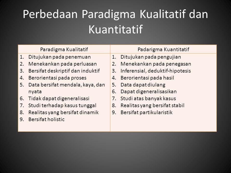 Perbedaan Paradigma Kualitatif dan Kuantitatif Paradigma KualitatifPadarigma Kuantitatif 1.Ditujukan pada penemuan 2.Menekankan pada perluasan 3.Bersifat deskriptif dan induktif 4.Berorientasi pada proses 5.Data bersifat mendala, kaya, dan nyata 6.Tidak dapat digeneralisasi 7.Studi terhadap kasus tunggal 8.Realitas yang bersifat dinamik 9.Bersifat holistic 1.Ditujukan pada pengujian 2.Menekankan pada penegasan 3.Inferensial, deduktif-hipotesis 4.Berorientasi pada hasil 5.Data dapat diulang 6.Dapat digeneralisasikan 7.Studi atas banyak kasus 8.Realitas yang bersifat stabil 9.Bersifat partikularistik