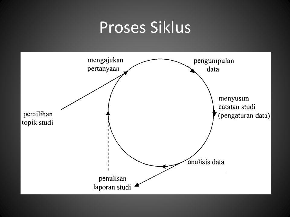 Proses Siklus