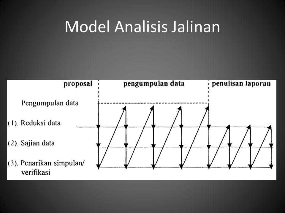 Model Analisis Jalinan